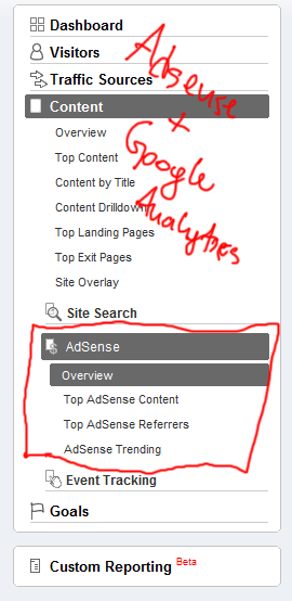 adsense-google-analytics